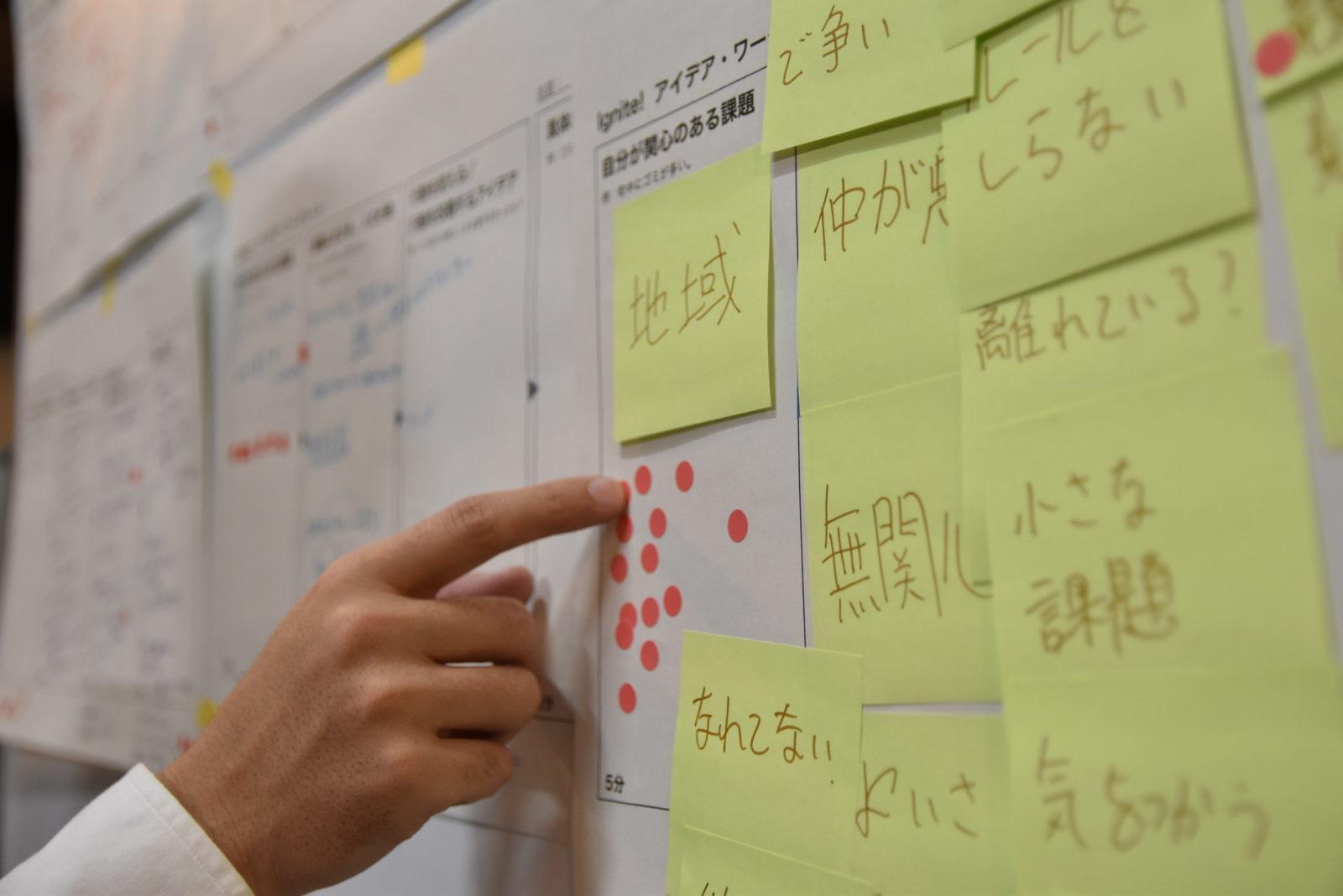 コワーキング/シェアオフィス/リビングスペースのコンセプトデザイン&プロデュース